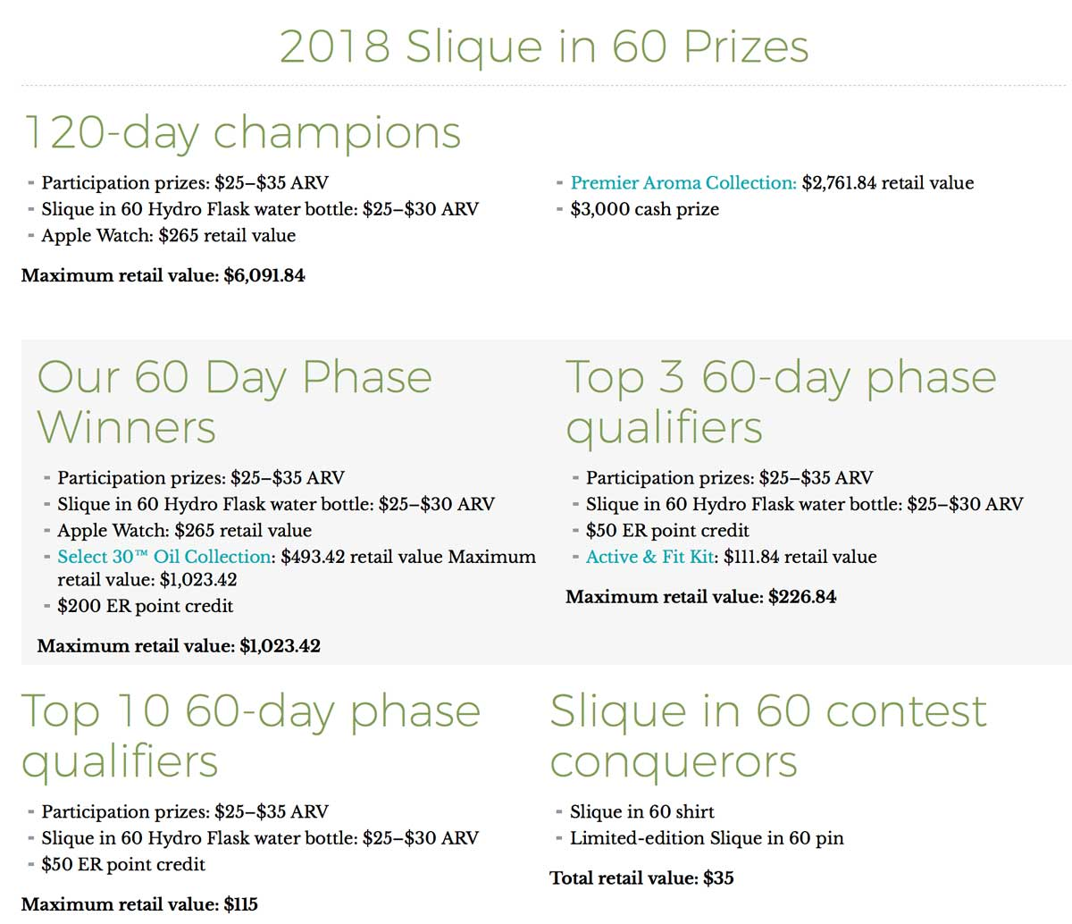 slique-in-60-prizes